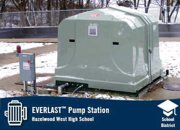 Wastewater Pumping Case Study